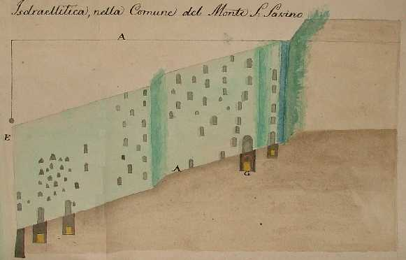 Cimitero_MonteSS.jpg (16263 byte)